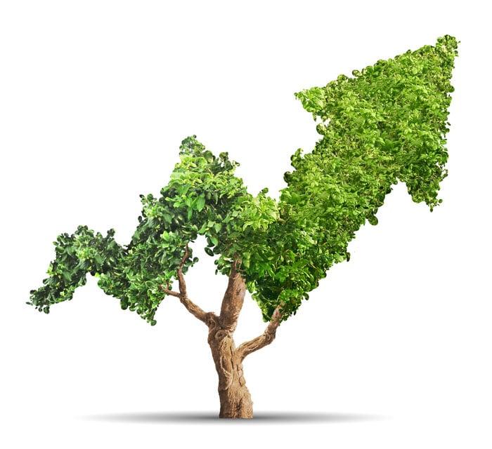 Nachhaltigkeit wachsen lassen - aeoon technologies